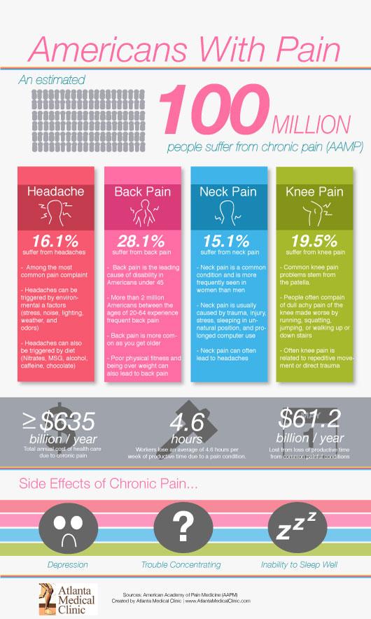 Graphic Design Market Statistics